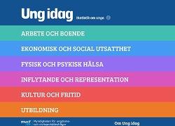 Bild på startsidan för statistikportalen ungidag.se