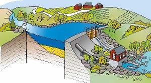 En damm och ett vattenkraftverk.